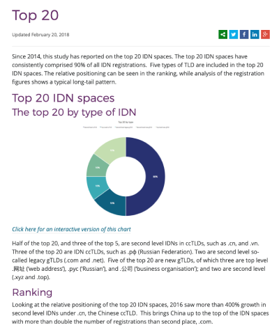 idn_world_report_2017_screenshot-featured.png